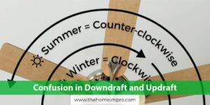 Read more about the article 2 Ceiling Fan Directions | The Big Confusion Is Solved!!